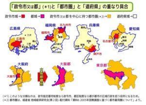 大阪にふさわしい大都市制度とは