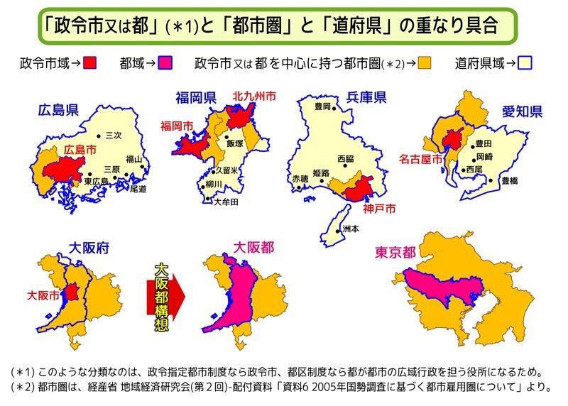「政令市又は都」と「都市圏」と「道府県」の重なり具合