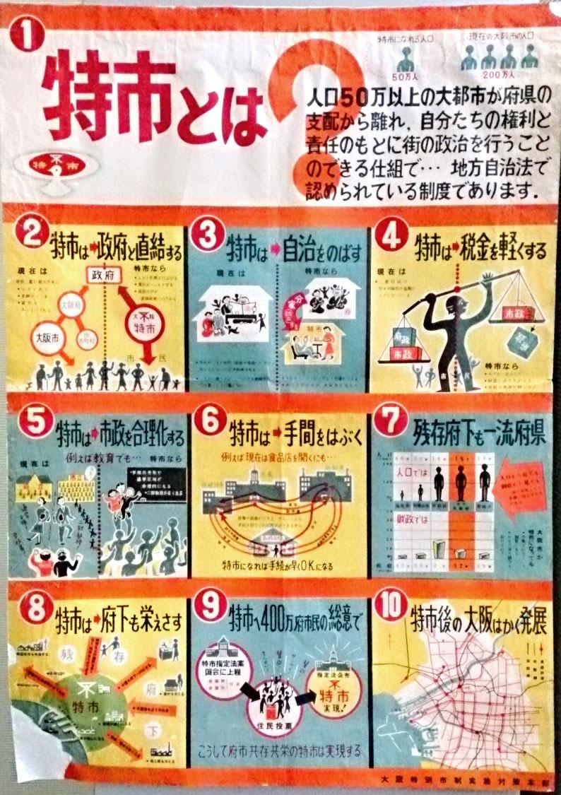 昭和20年代に作成された特別市制運動推進のためのポスター